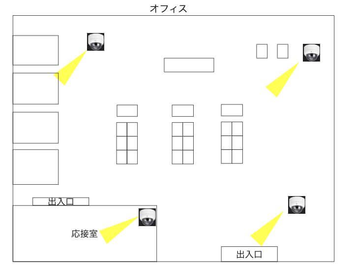 オフィスのカメラ設置図