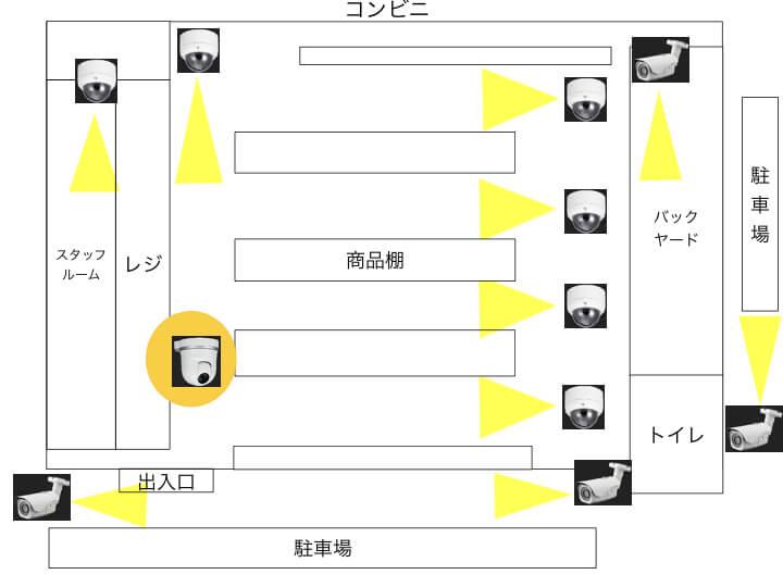 コンビニのカメラ設置図