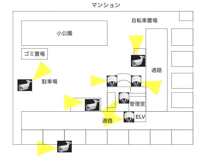 マンションのカメラ設置図