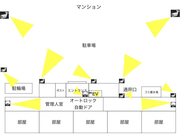 マンション2のカメラ設置図