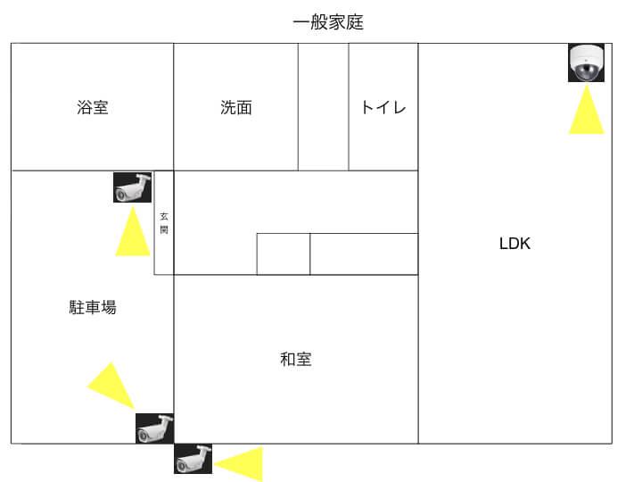 一般家庭1のカメラ設置図