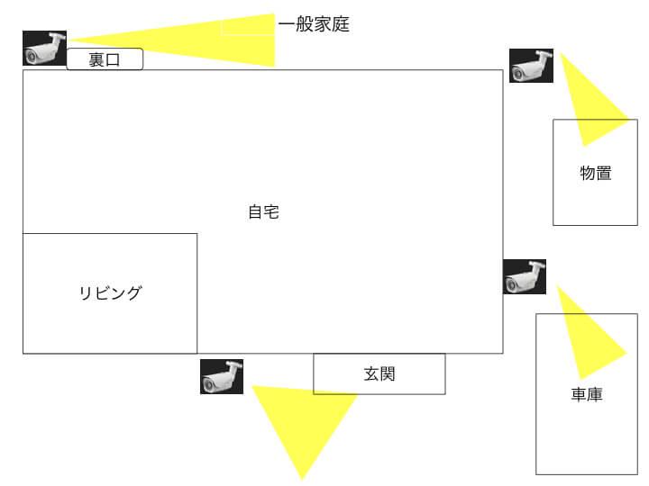 一般家庭2のカメラ設置図