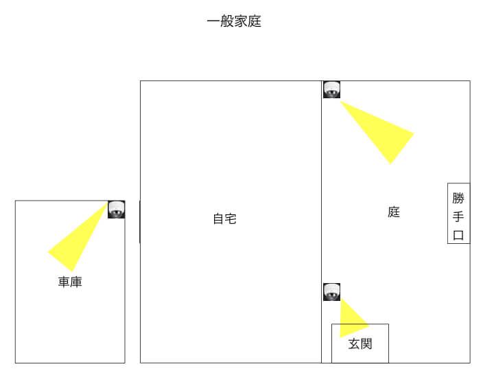 一般家庭3のカメラ設置図