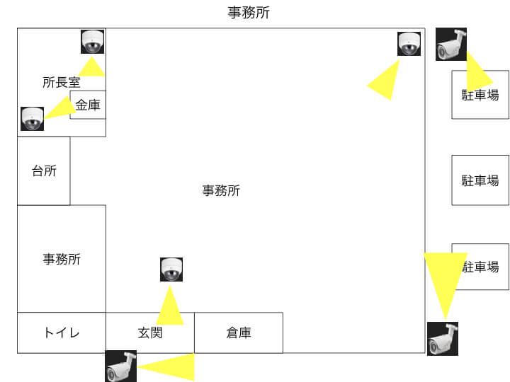 事務所のカメラ設置図