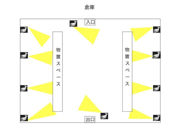 倉庫のカメラ設置図