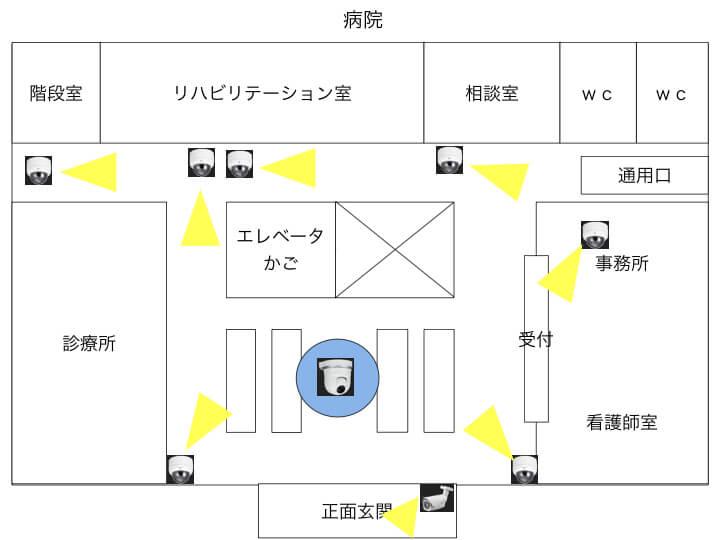 病院1のカメラ設置図