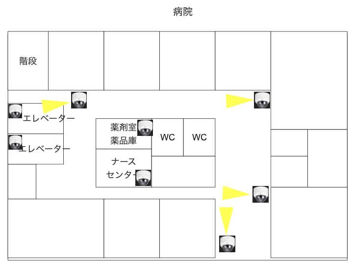 病院2のカメラ設置図