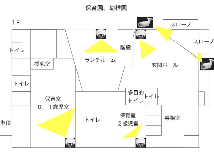 保育園・幼稚園1Fのカメラ設置図