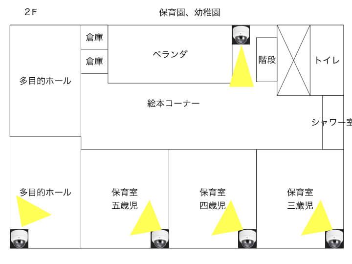 保育園・幼稚園2Fのカメラ設置図