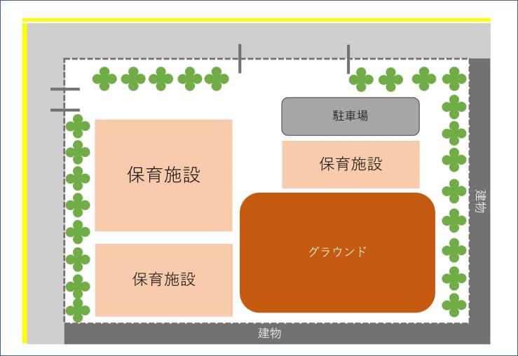 保育園の図