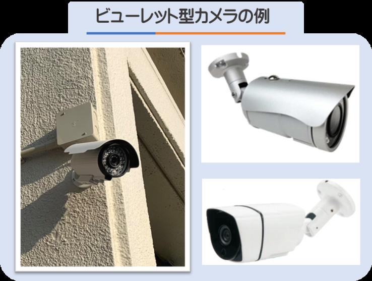 ビューレット型カメラの例 ビューレット型カメラが3つある