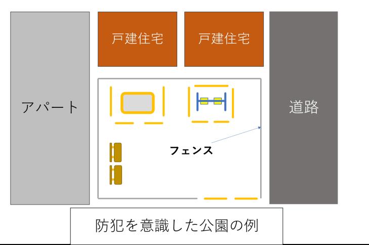 防犯を意識した公園のイメージ図